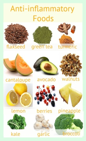 anti-inflammatory-foods